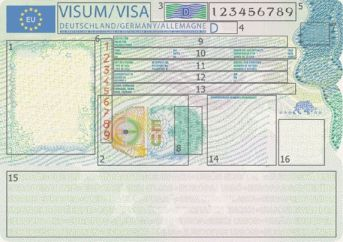 Schengen Visa Application, Requirements and Health Insurance for Germany